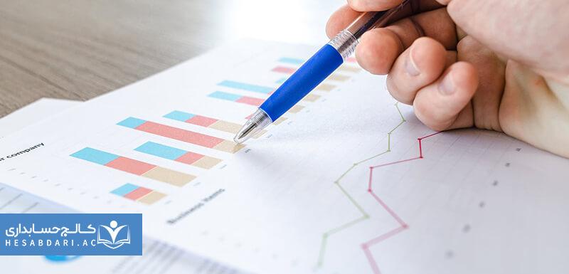 مفروضات حسابداری و فرض تداوم فعالیت به معنی عملیات مؤسسه در آینده